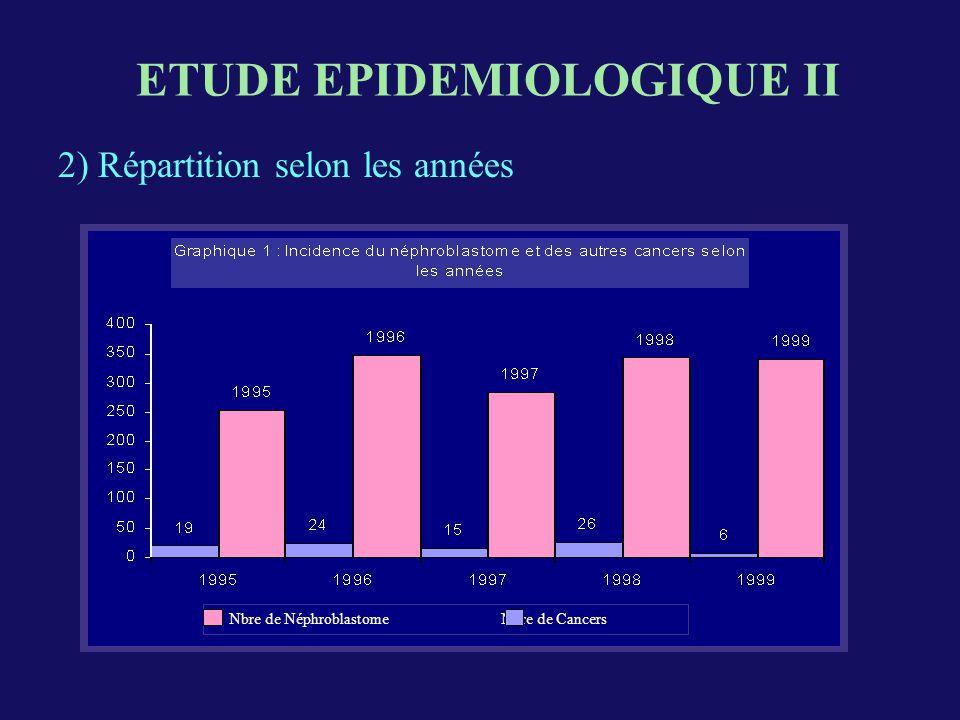 ETUDE EPIDEMIOLOGIQUE II