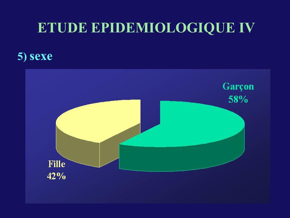ETUDE EPIDEMIOLOGIQUE IV