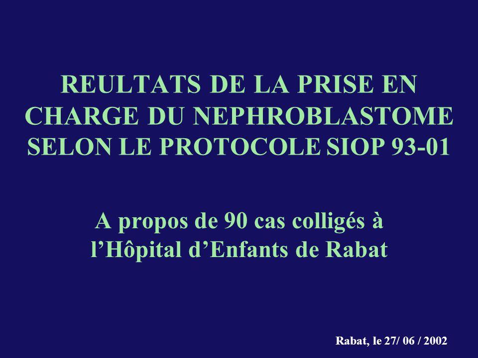 A propos de 90 cas colligés à l'Hôpital d'Enfants de Rabat