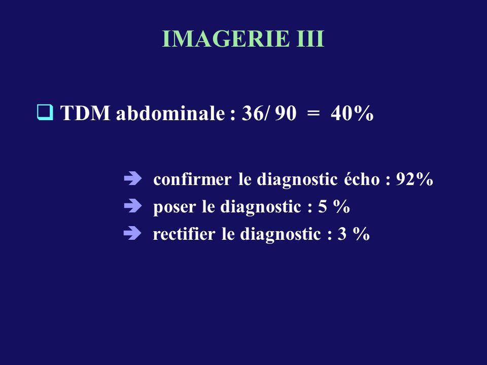 IMAGERIE III TDM abdominale : 36/ 90 = 40%