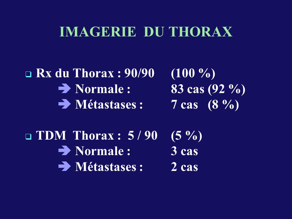 IMAGERIE DU THORAX Rx du Thorax : 90/90 (100 %)