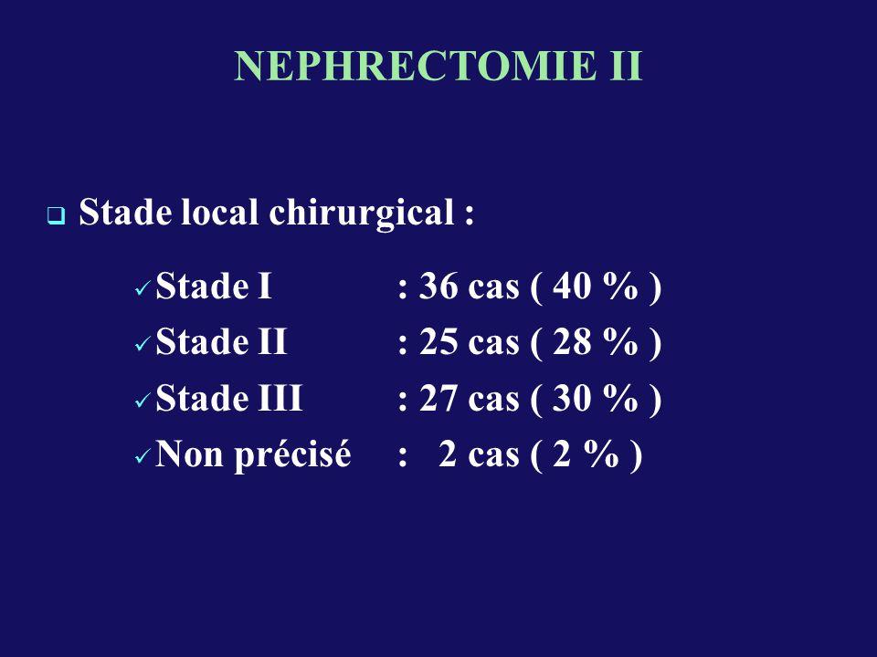 NEPHRECTOMIE II Stade local chirurgical : Stade I : 36 cas ( 40 % )