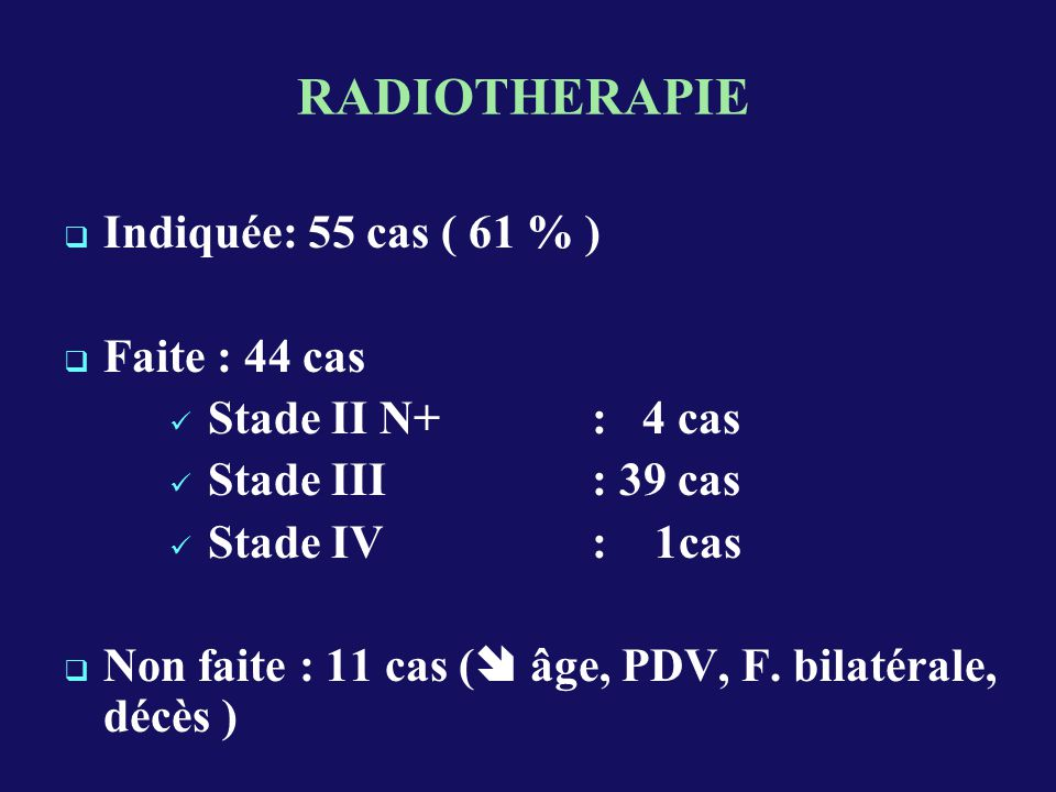 RADIOTHERAPIE Indiquée: 55 cas ( 61 % ) Faite : 44 cas