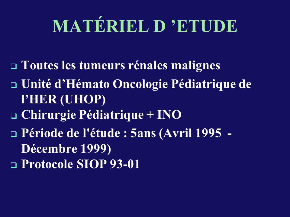 MATÉRIEL D 'ETUDE Toutes les tumeurs rénales malignes