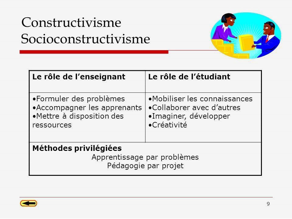 Constructivisme Socioconstructivisme