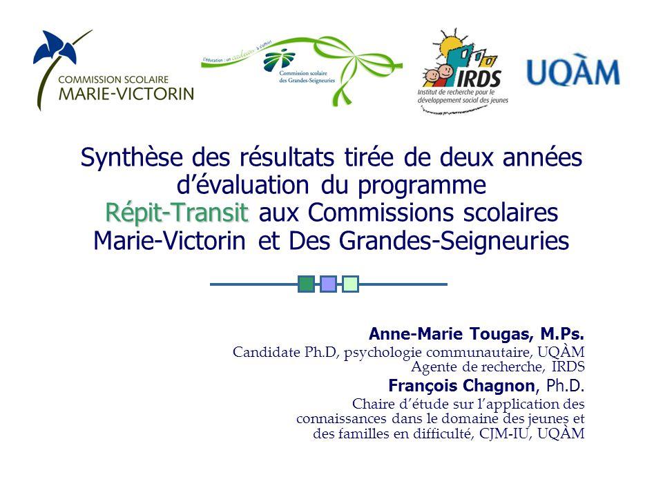 Synthèse des résultats tirée de deux années d'évaluation du programme Répit-Transit aux Commissions scolaires Marie-Victorin et Des Grandes-Seigneuries