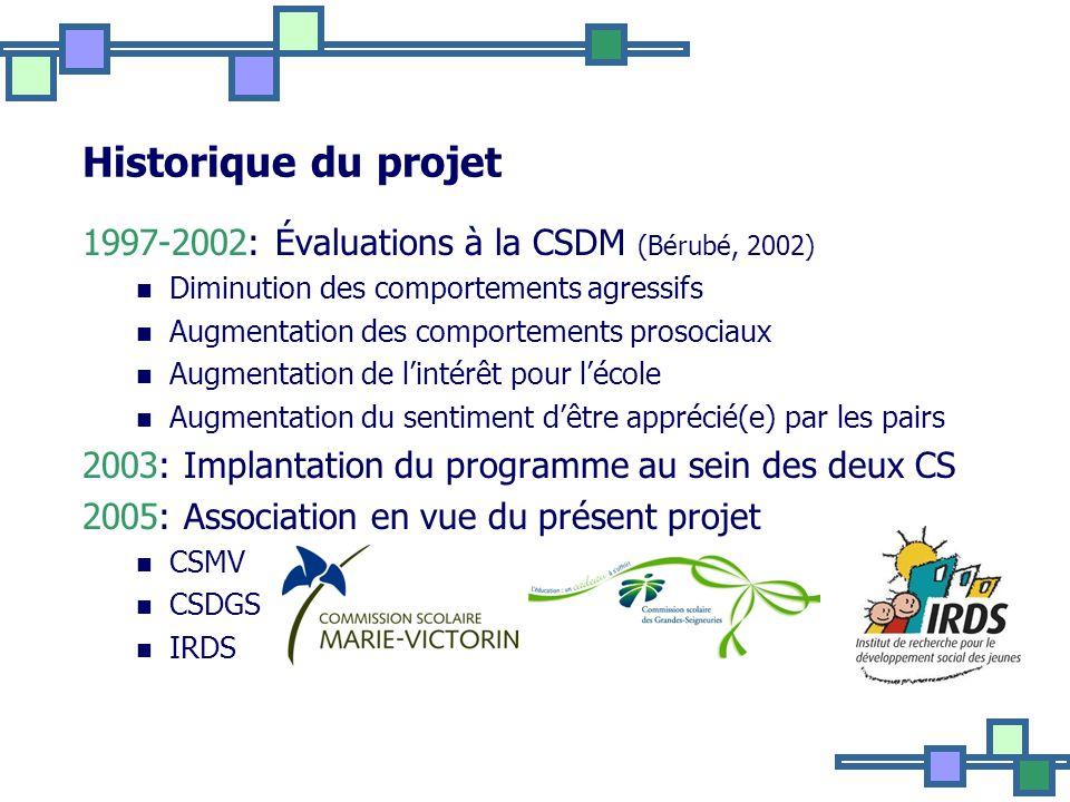 Historique du projet 1997-2002: Évaluations à la CSDM (Bérubé, 2002)