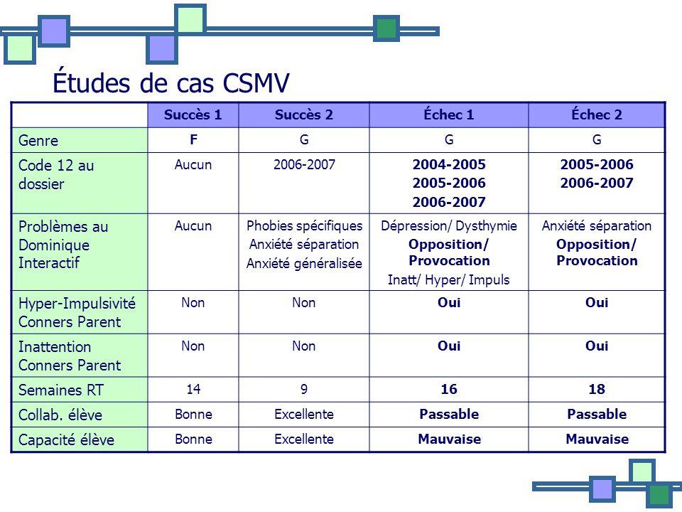 Études de cas CSMV Genre Code 12 au dossier