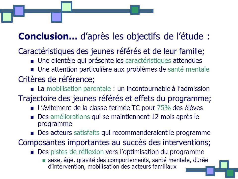 Conclusion... d'après les objectifs de l'étude :