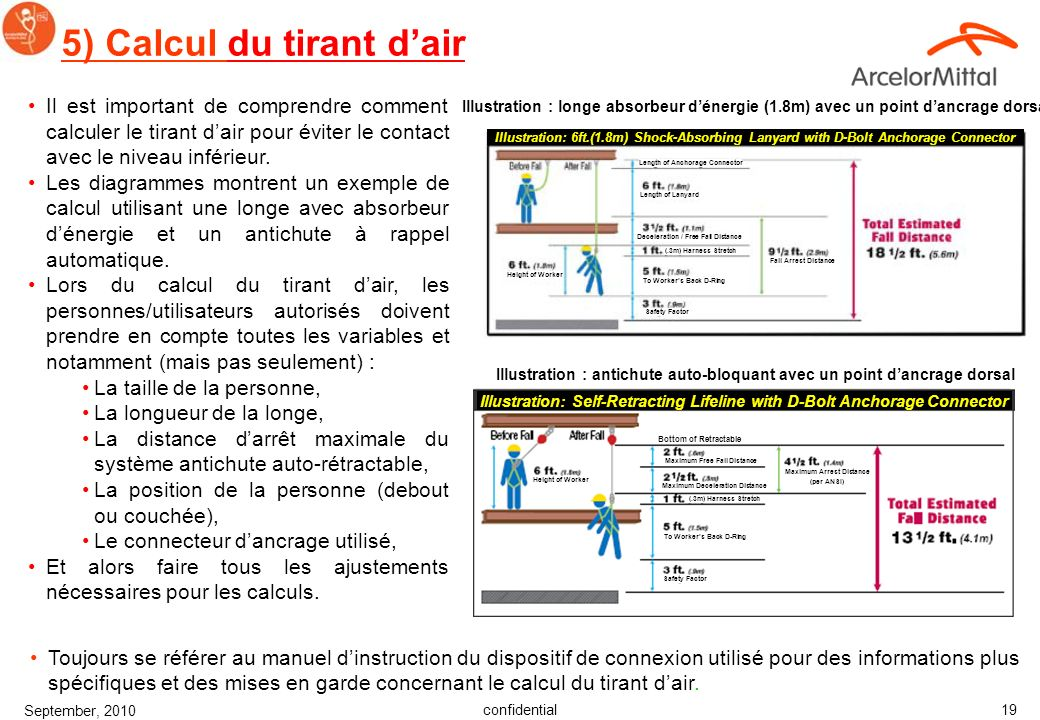 5) Calcul du tirant d'air