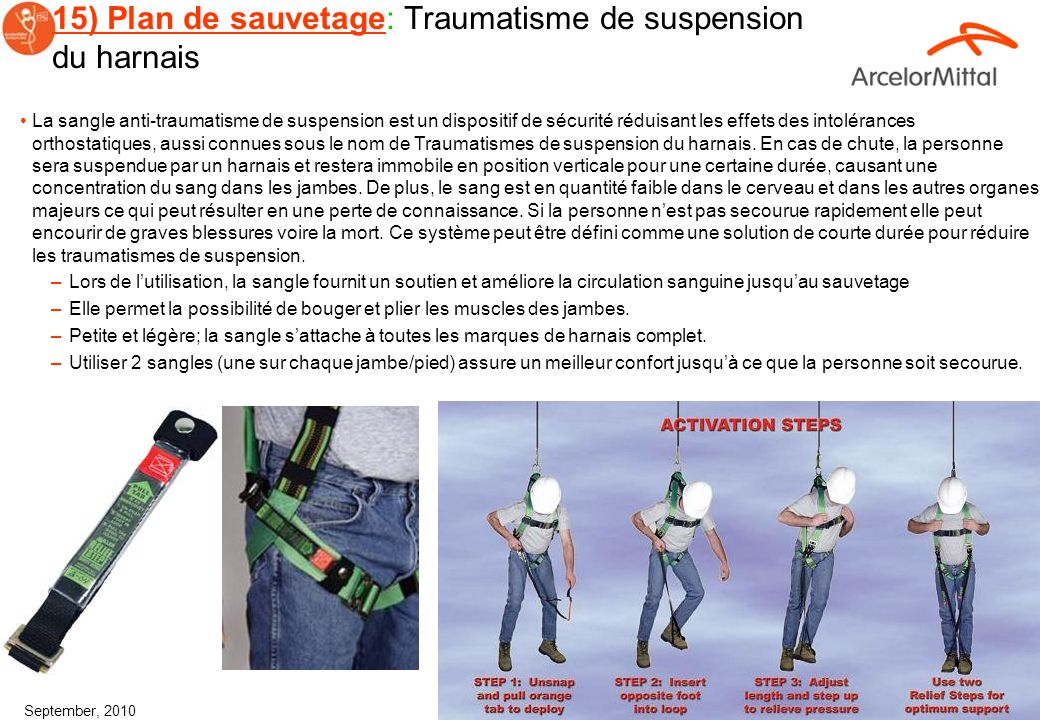 15) Plan de sauvetage: Traumatisme de suspension du harnais