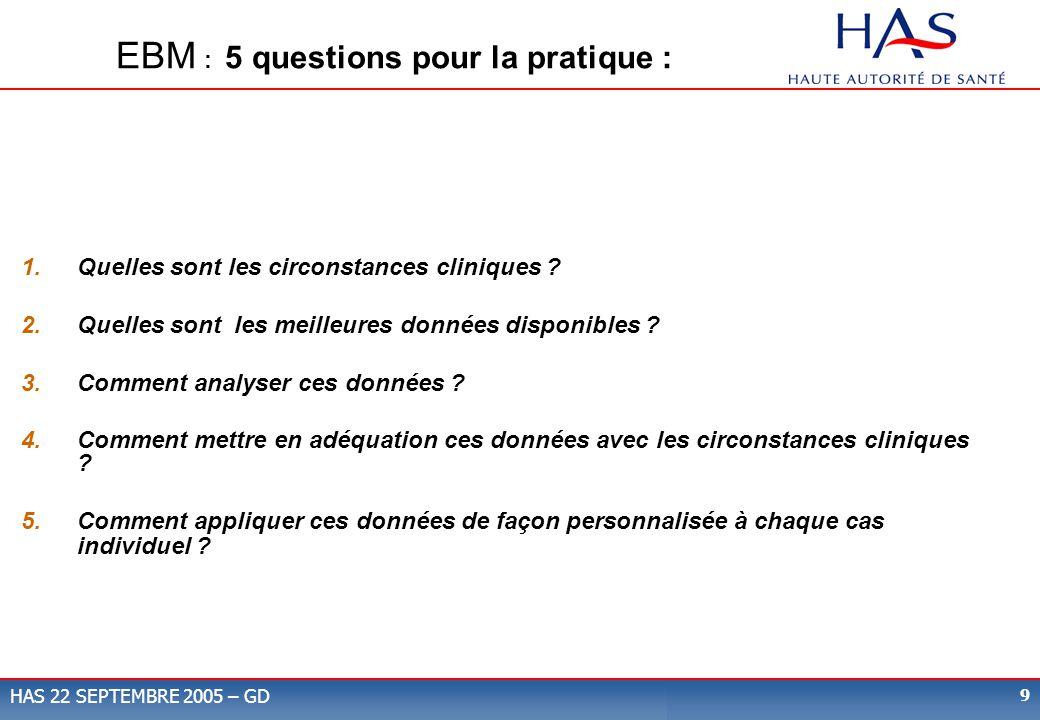 EBM : 5 questions pour la pratique :