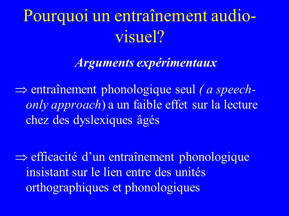 Pourquoi un entraînement audio-visuel