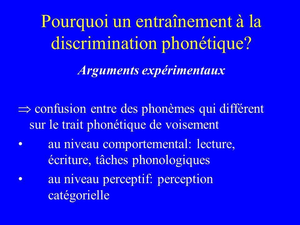 Pourquoi un entraînement à la discrimination phonétique