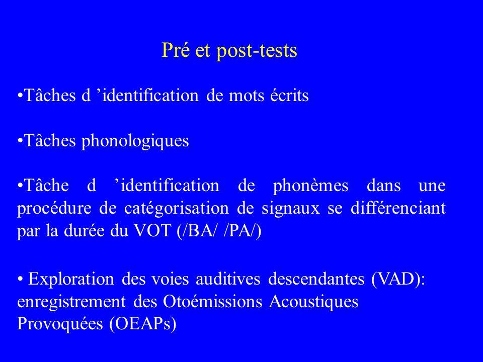 Pré et post-tests Tâches d 'identification de mots écrits