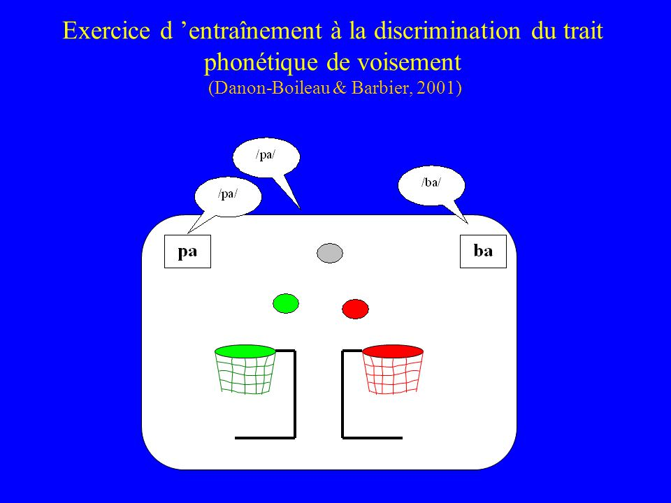 Exercice d 'entraînement à la discrimination du trait phonétique de voisement (Danon-Boileau & Barbier, 2001)