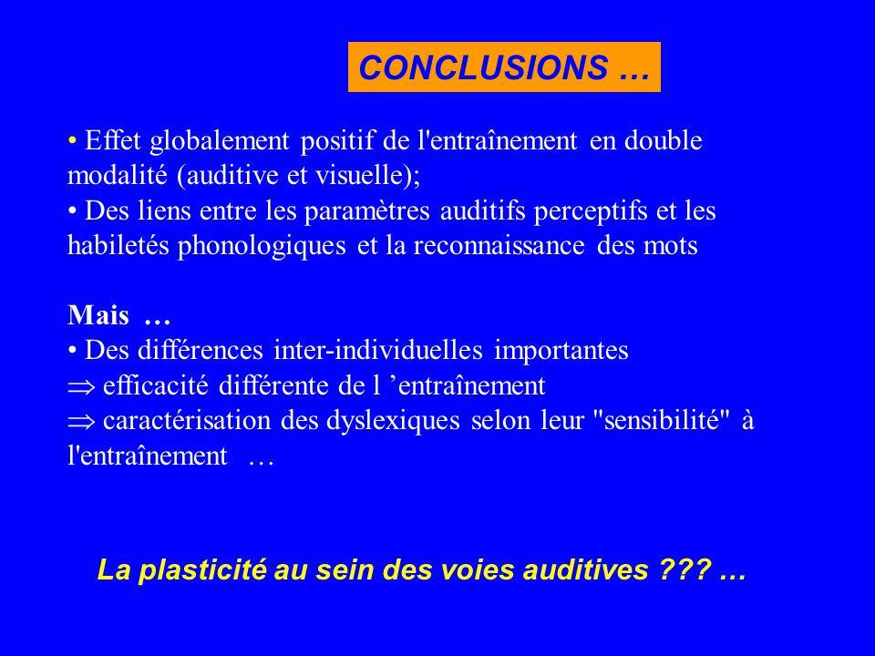 CONCLUSIONS … Effet globalement positif de l entraînement en double modalité (auditive et visuelle);
