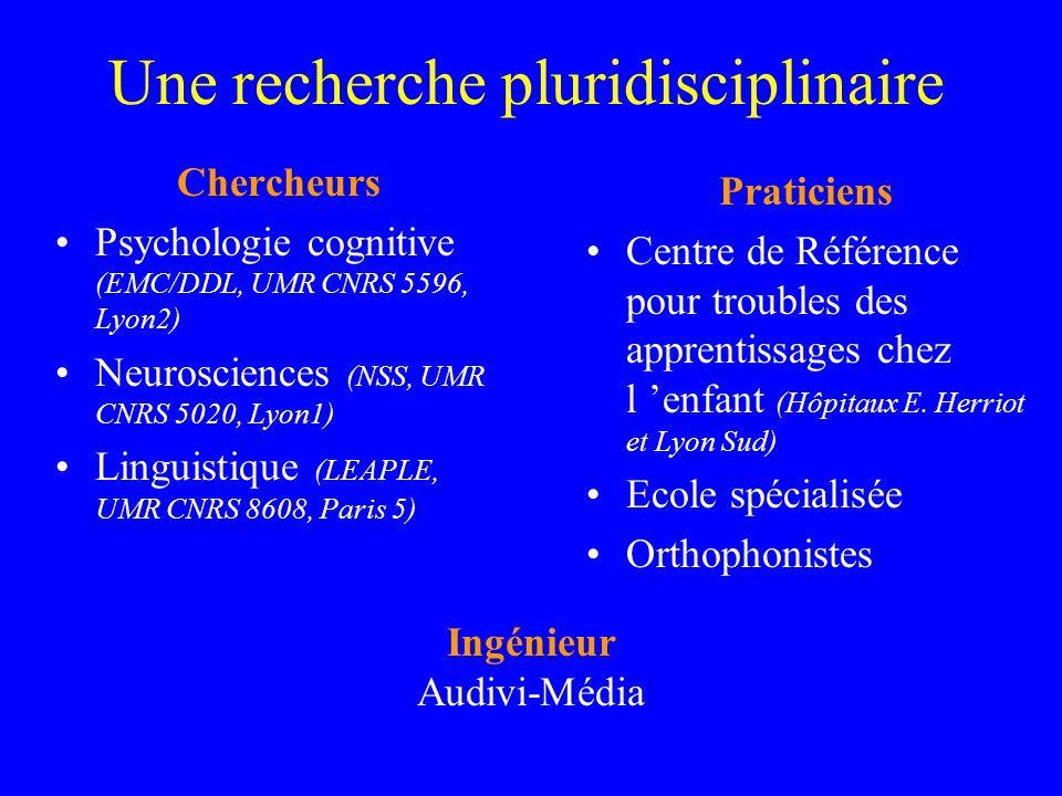 Une recherche pluridisciplinaire