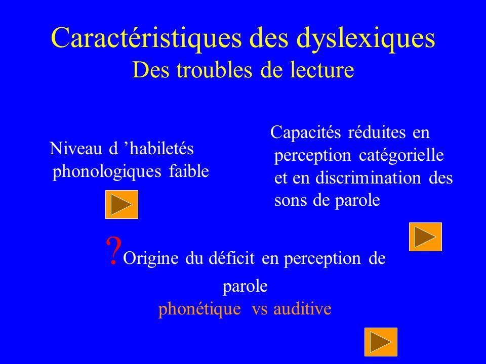 Caractéristiques des dyslexiques Des troubles de lecture