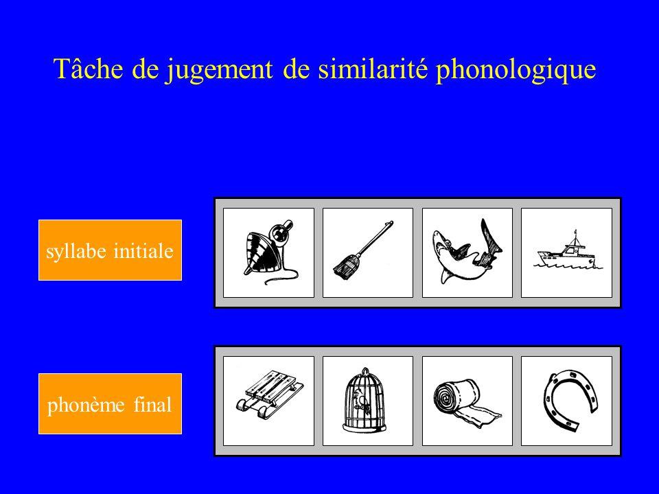 Tâche de jugement de similarité phonologique