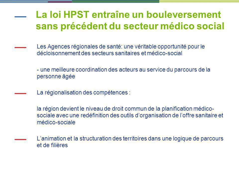 La loi HPST entraîne un bouleversement sans précédent du secteur médico social