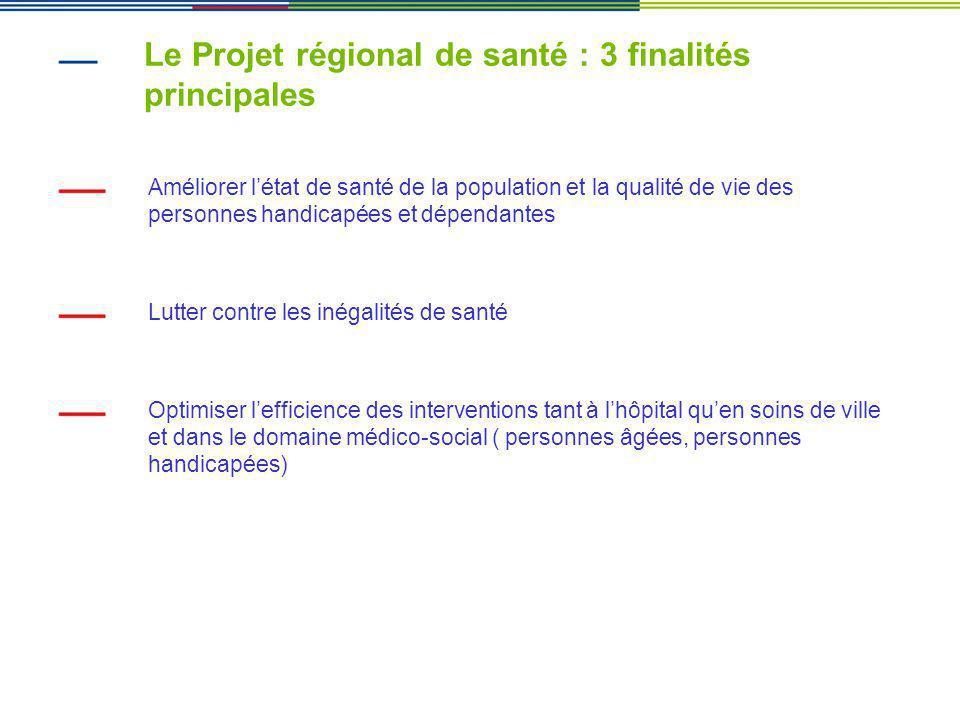 Le Projet régional de santé : 3 finalités principales