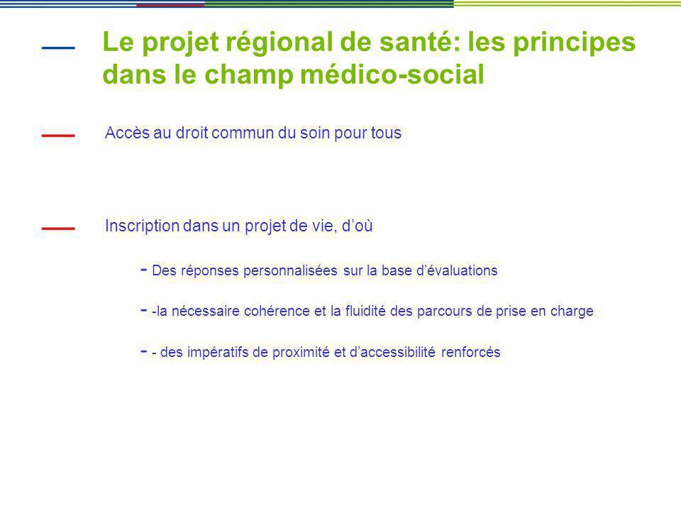Le projet régional de santé: les principes dans le champ médico-social