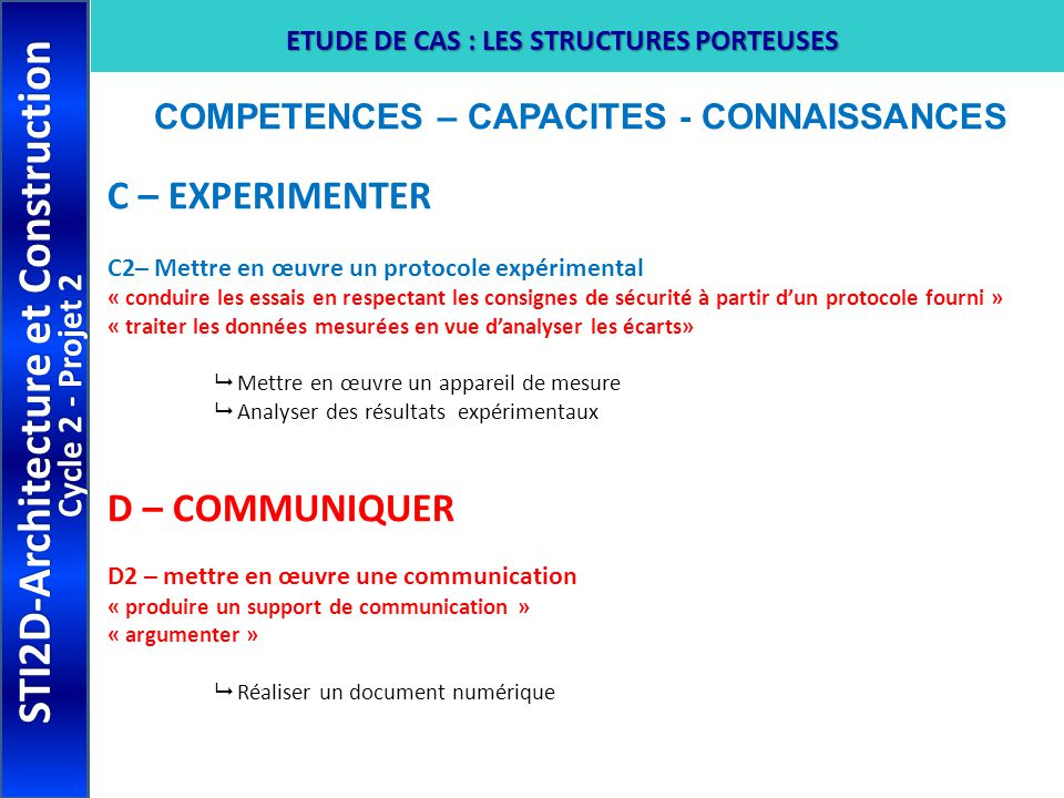 STI2D-Architecture et Construction