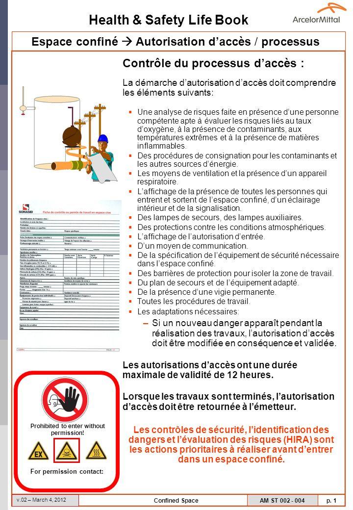 Espace confiné  Autorisation d'accès / processus