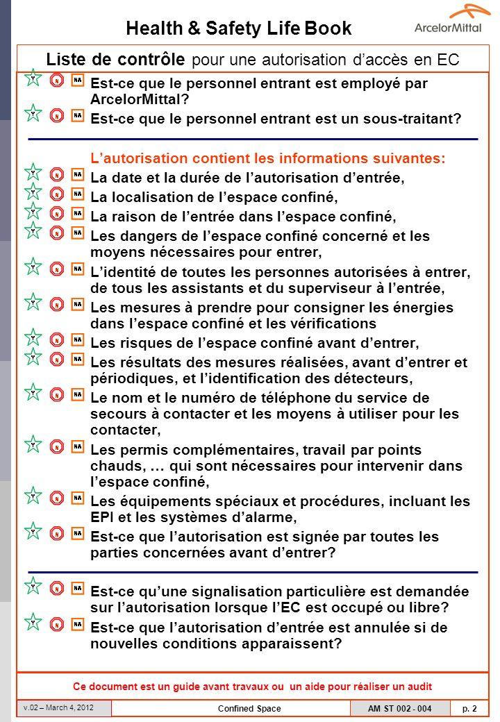 Liste de contrôle pour une autorisation d'accès en EC