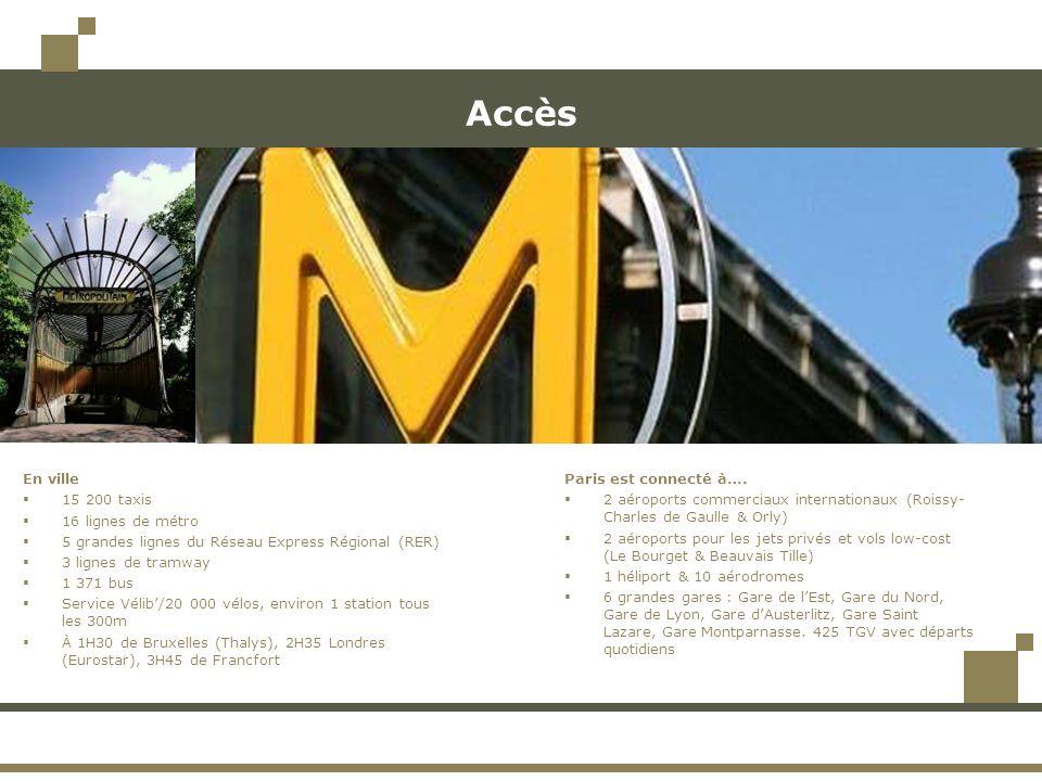 Accès En ville 15 200 taxis 16 lignes de métro