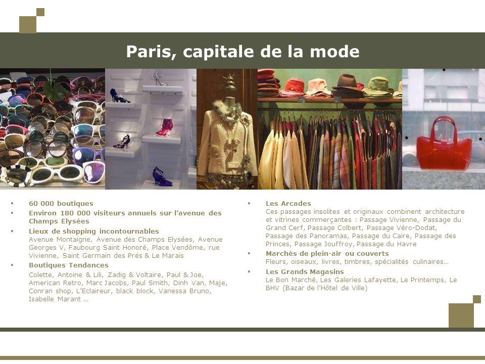 Paris, capitale de la mode