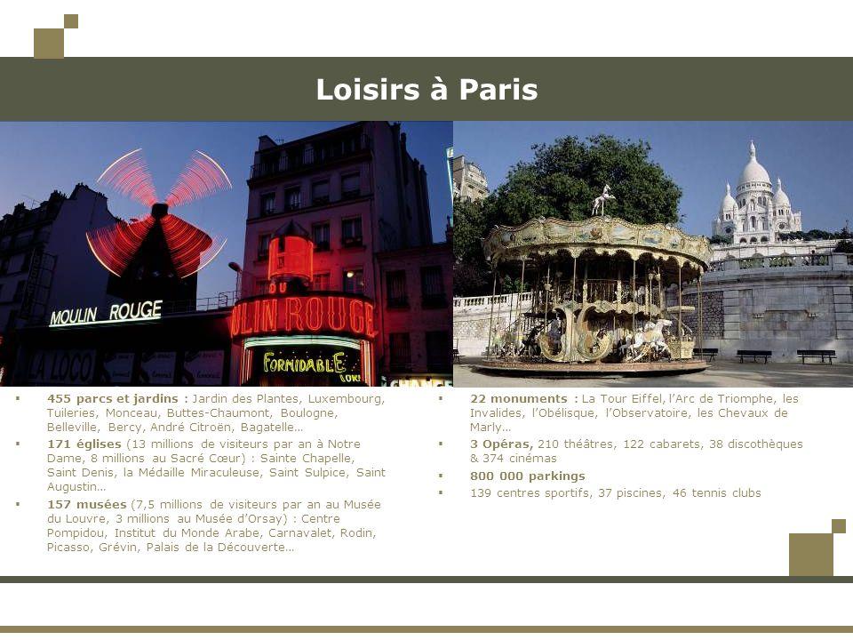 Loisirs à Paris