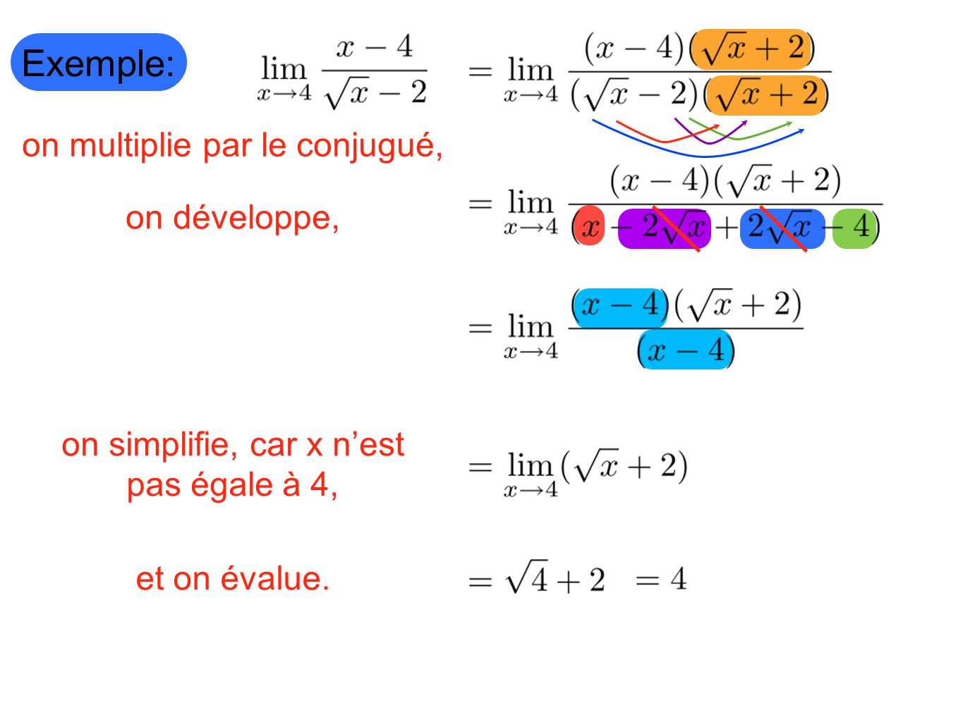 Exemple: on multiplie par le conjugué, on développe,