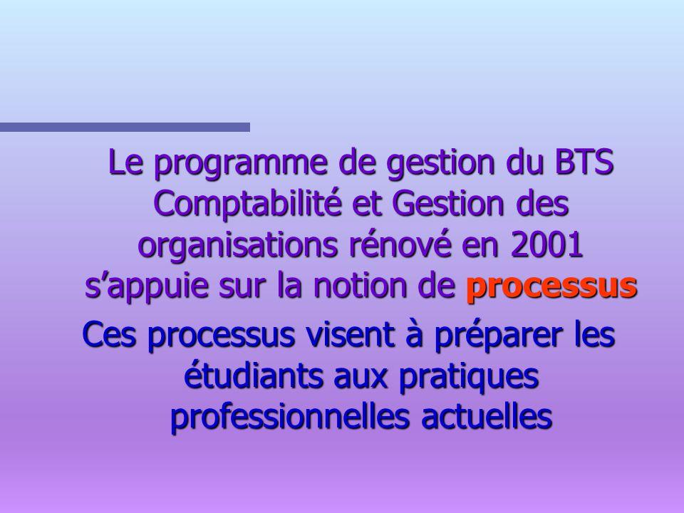 Le programme de gestion du BTS Comptabilité et Gestion des organisations rénové en 2001 s'appuie sur la notion de processus