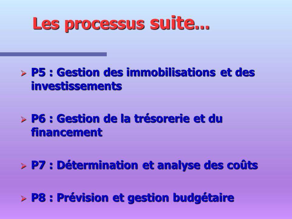 Les processus suite... P5 : Gestion des immobilisations et des investissements. P6 : Gestion de la trésorerie et du financement.