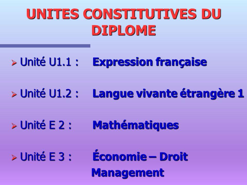 UNITES CONSTITUTIVES DU DIPLOME