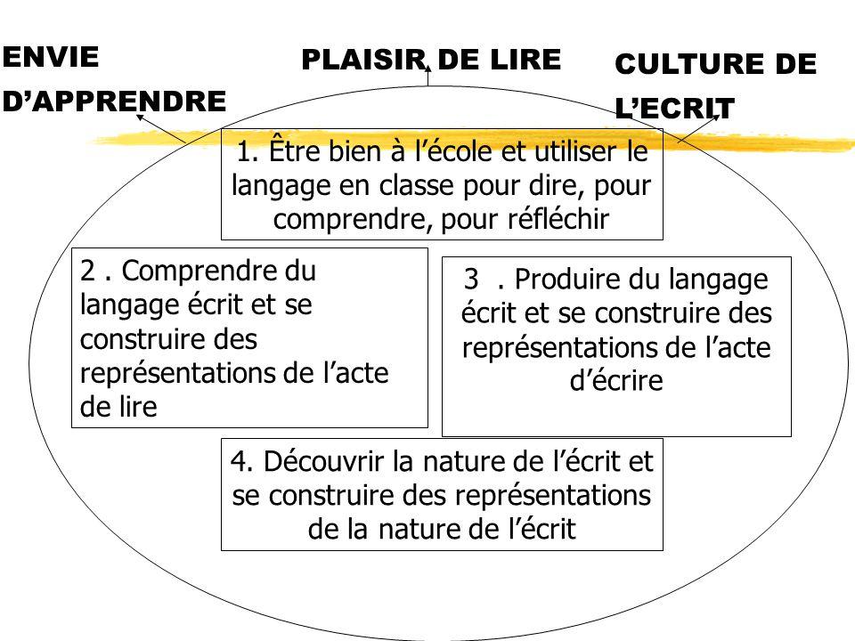 PLAISIR DE LIRE ENVIE D'APPRENDRE. CULTURE DE L'ECRIT.
