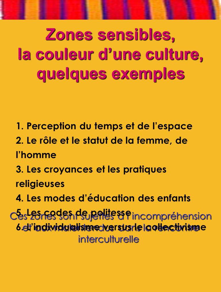 la couleur d'une culture, quelques exemples