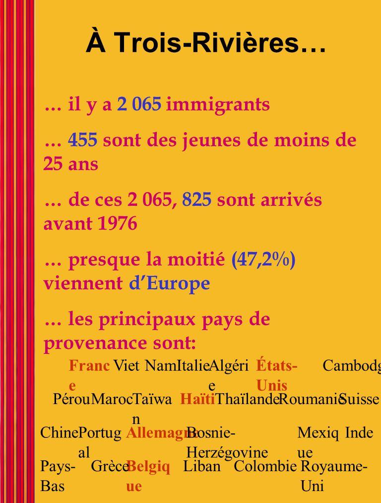 À Trois-Rivières… … il y a 2 065 immigrants