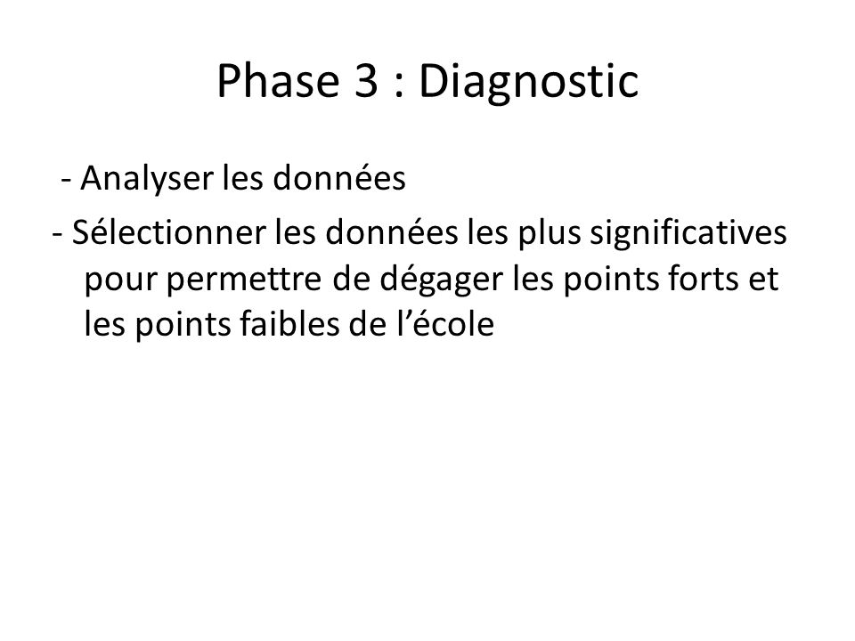 Phase 3 : Diagnostic