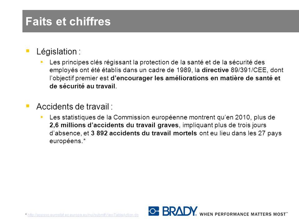 Faits et chiffres Législation : Accidents de travail :