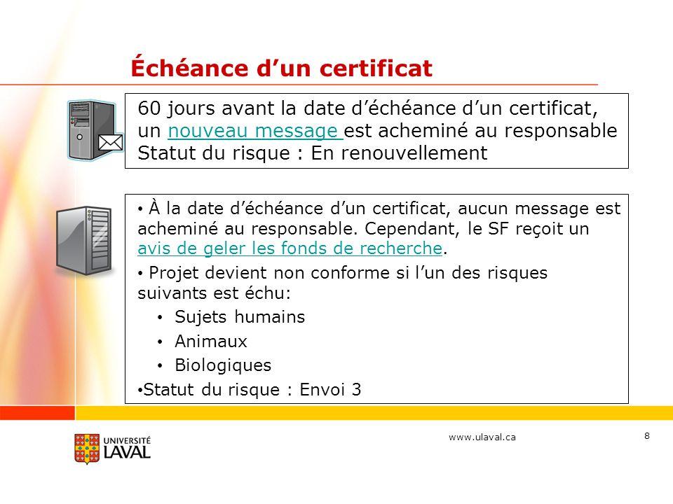 Échéance d'un certificat