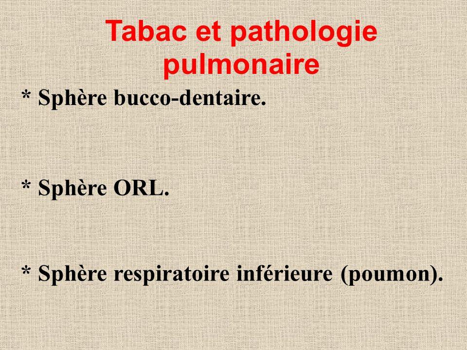 Tabac et pathologie pulmonaire