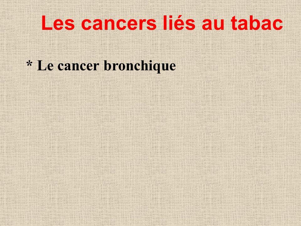 Les cancers liés au tabac