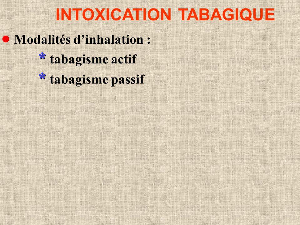 . INTOXICATION TABAGIQUE * tabagisme actif * tabagisme passif