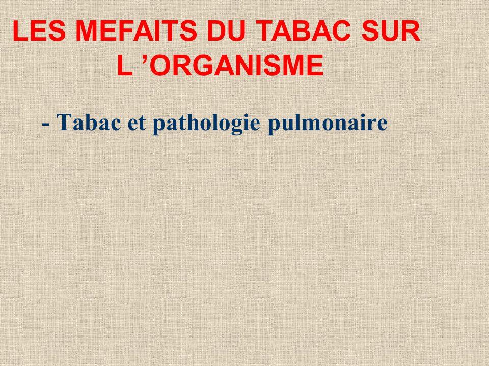 - Tabac et pathologie pulmonaire