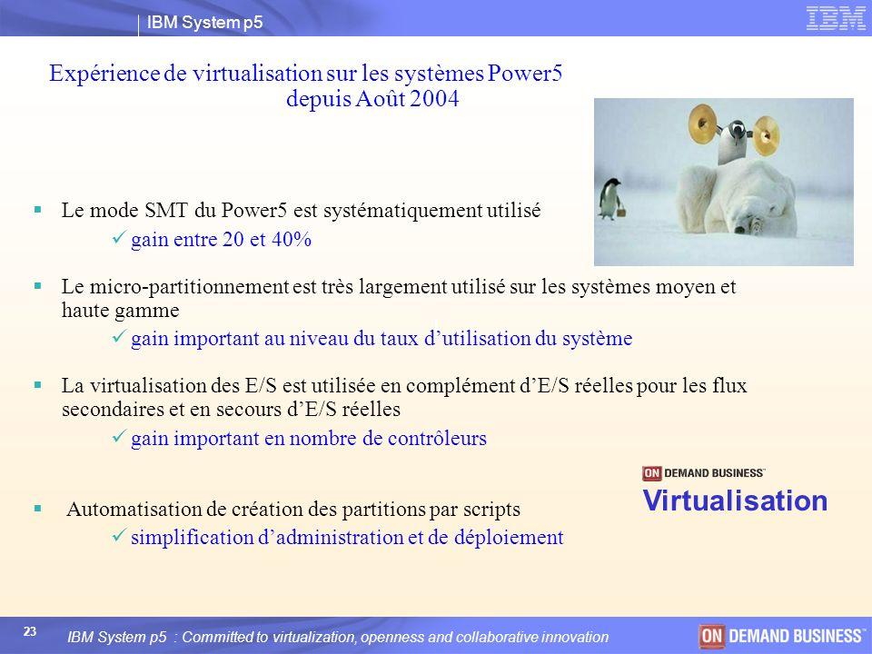 Expérience de virtualisation sur les systèmes Power5 depuis Août 2004