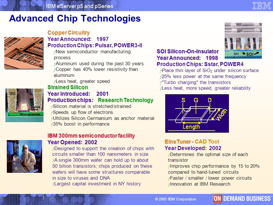 Advanced Chip Technologies
