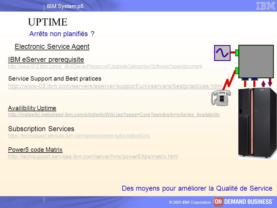 UPTIME Arrêts non planifiés Electronic Service Agent